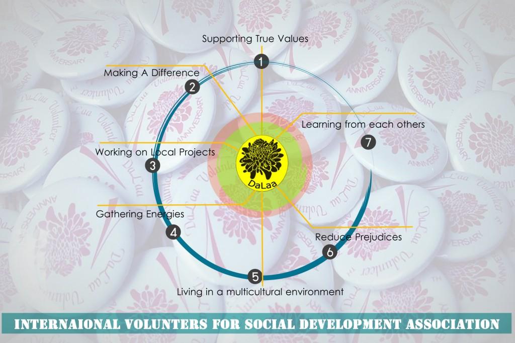 dalaa aims4